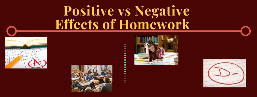 Negitive effects from homework keywords for clerical resume